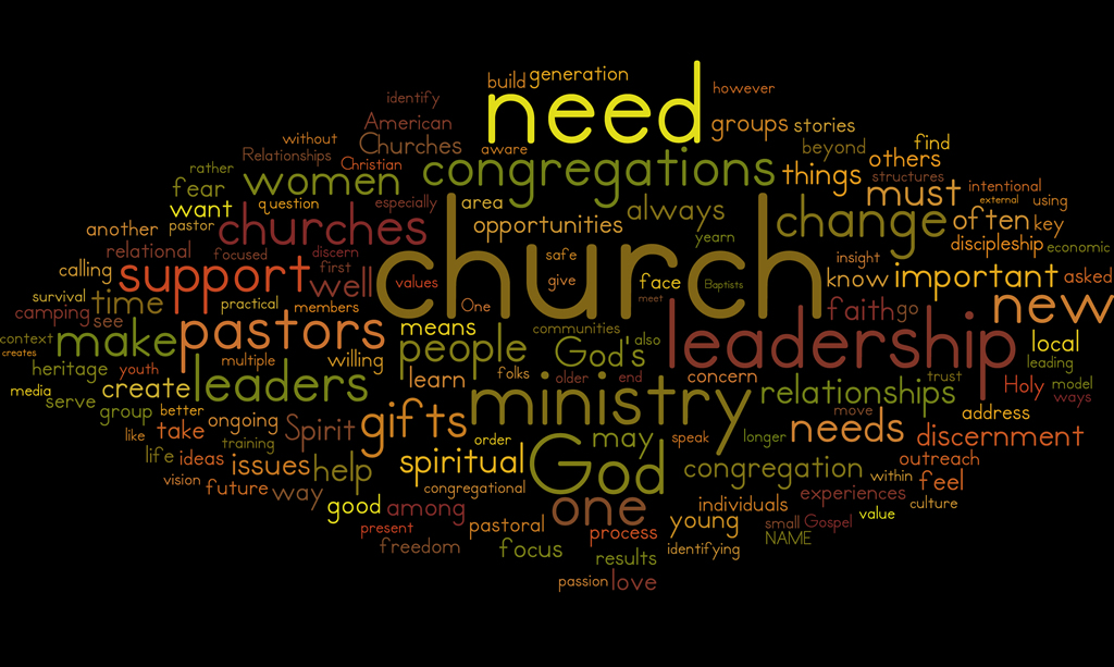 Mission Summit Conversations Word Cloud